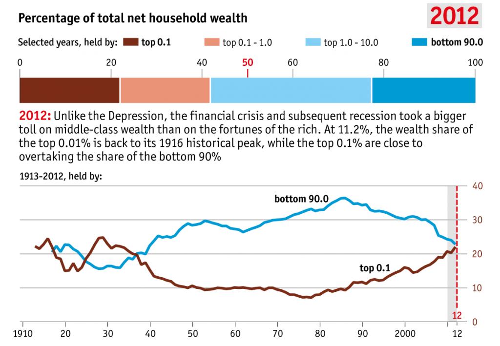 2012 inequality1108k_0